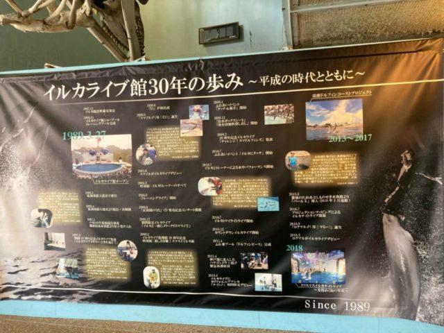 須磨水族館イルカショーの歴史
